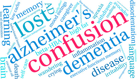Different Types of Dementia and Medications in Dallas, TX